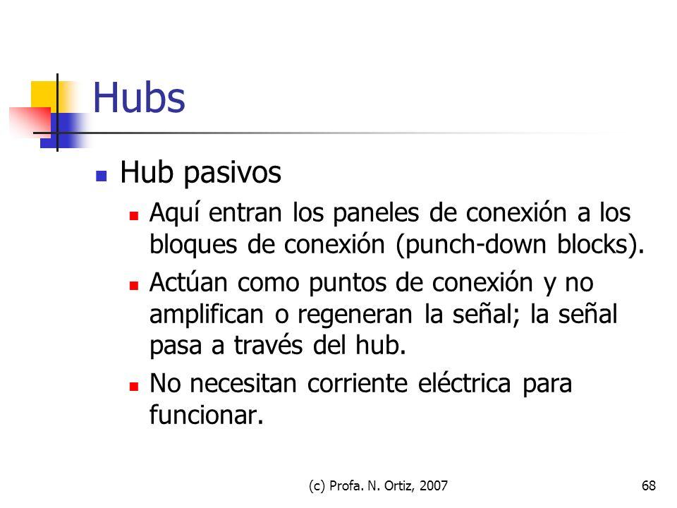 Hubs Hub pasivos. Aquí entran los paneles de conexión a los bloques de conexión (punch-down blocks).