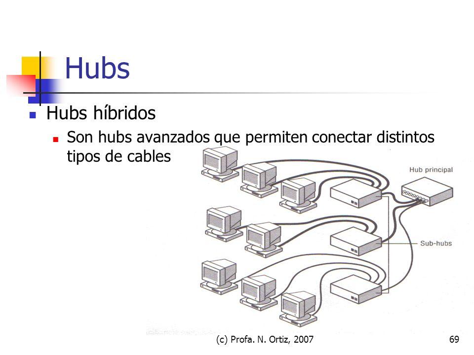 Hubs Hubs híbridos. Son hubs avanzados que permiten conectar distintos tipos de cables. (c) Profa. N. Ortiz, 2007.