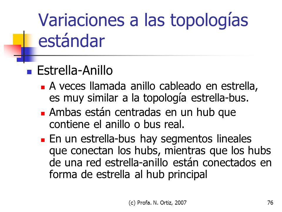 Variaciones a las topologías estándar