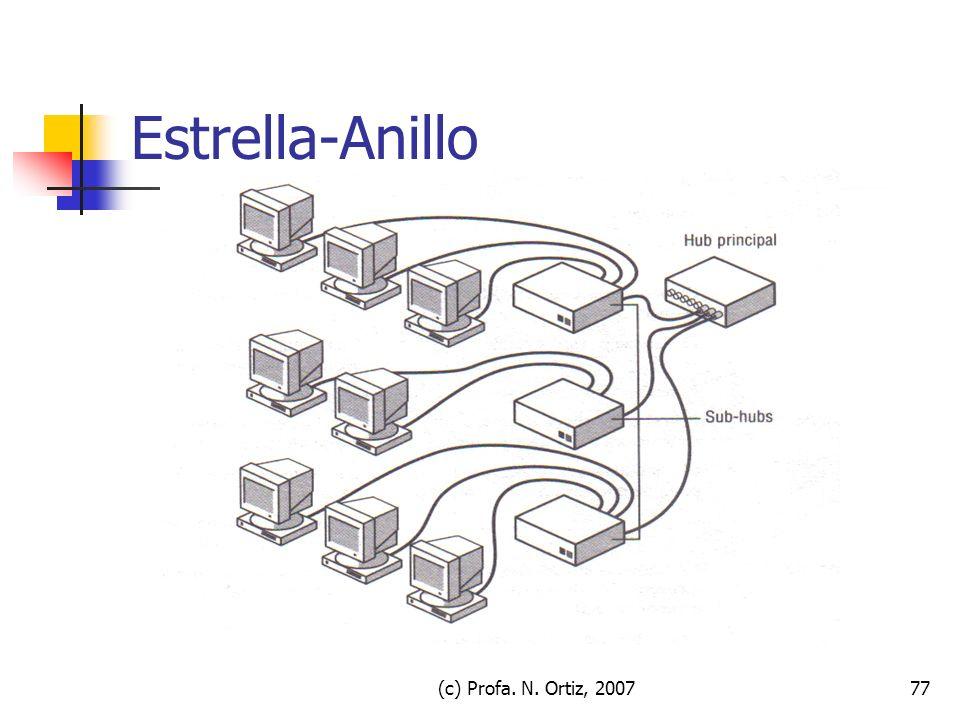 Estrella-Anillo (c) Profa. N. Ortiz, 2007 (c) Profa. N. Ortiz, 2007