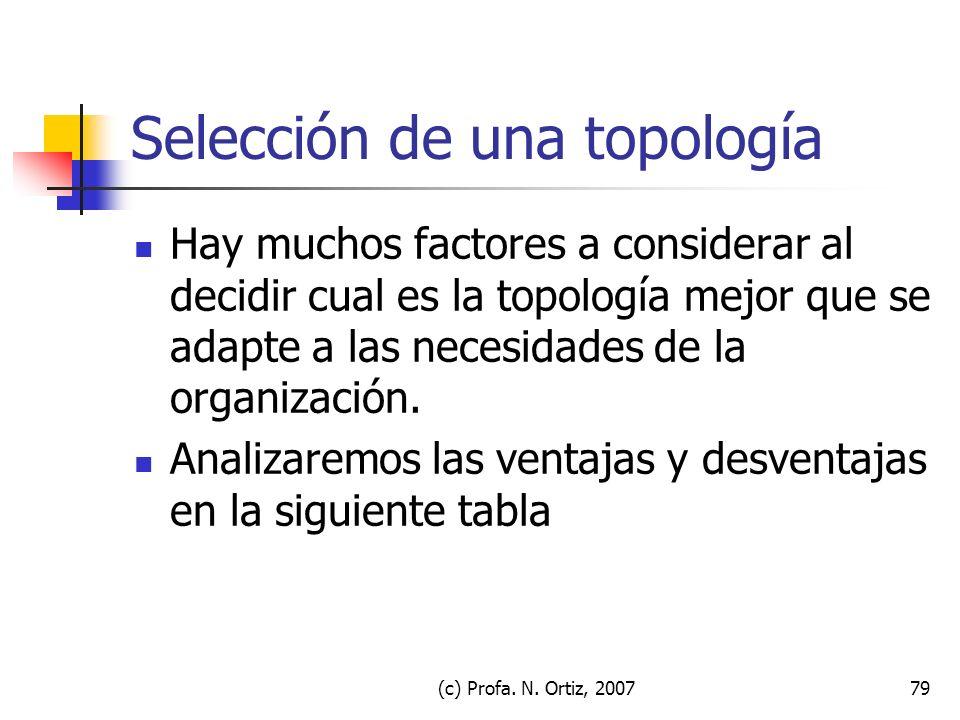 Selección de una topología