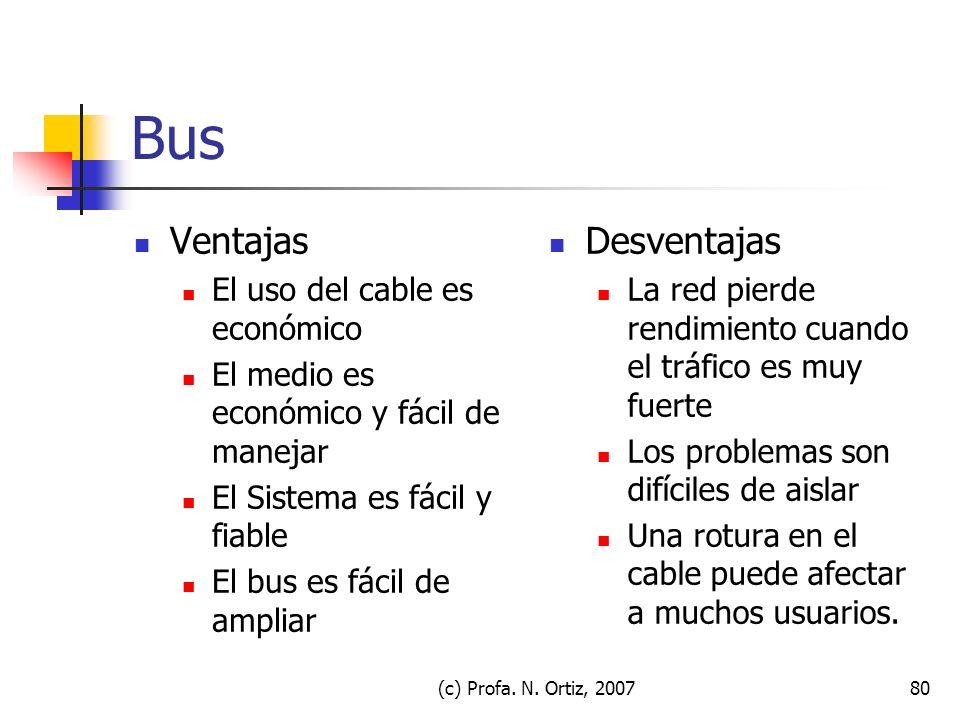 Bus Ventajas Desventajas El uso del cable es económico