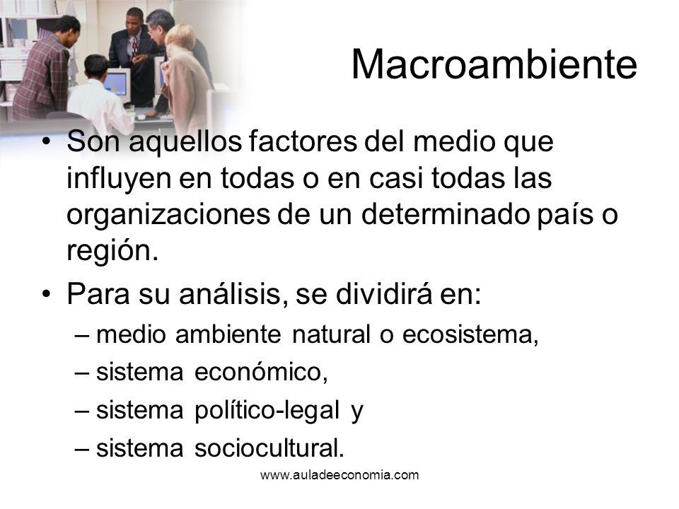 MacroambienteSon aquellos factores del medio que influyen en todas o en casi todas las organizaciones de un determinado país o región.
