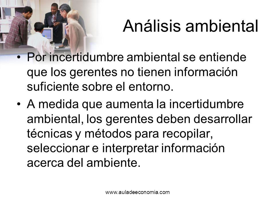 Análisis ambientalPor incertidumbre ambiental se entiende que los gerentes no tienen información suficiente sobre el entorno.