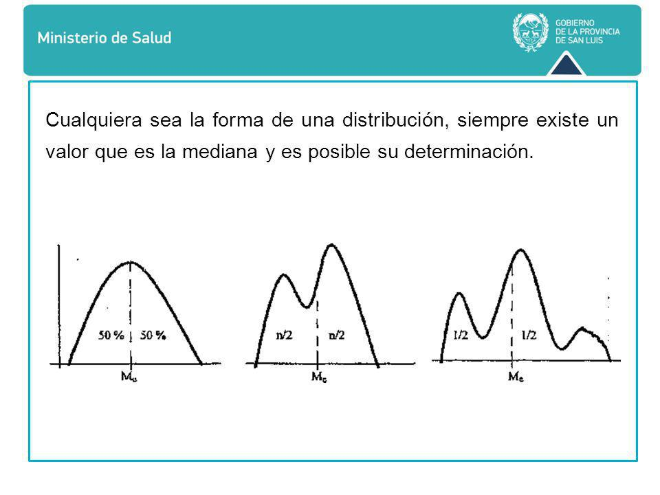 Cualquiera sea la forma de una distribución, siempre existe un valor que es la mediana y es posible su determinación.