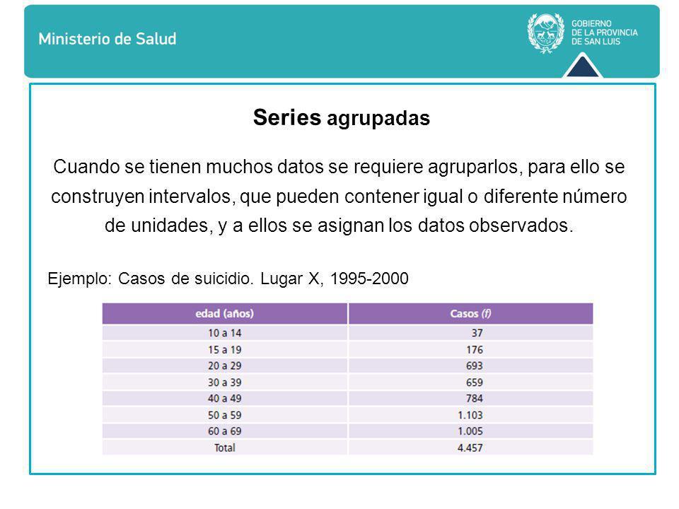 Ejemplo: Casos de suicidio. Lugar X, 1995-2000