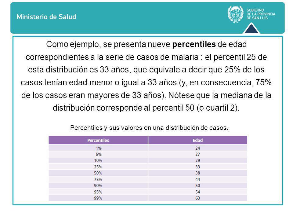 distribución corresponde al percentil 50 (o cuartil 2).