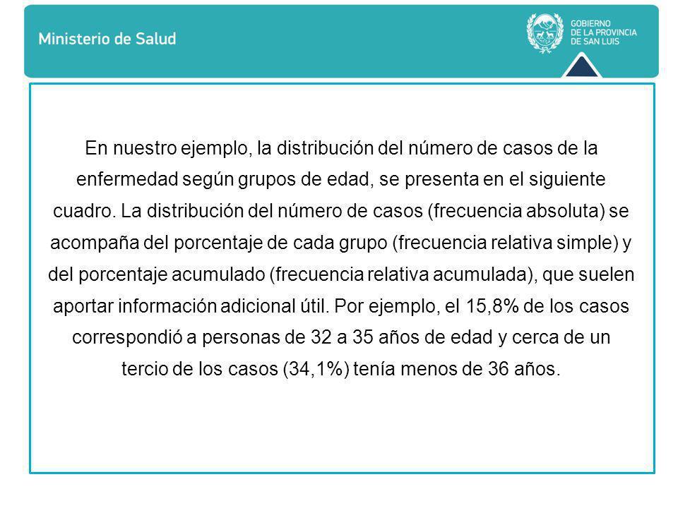 En nuestro ejemplo, la distribución del número de casos de la enfermedad según grupos de edad, se presenta en el siguiente cuadro.