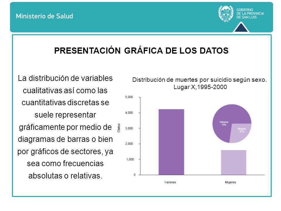 PRESENTACIÓN GRÁFICA DE LOS DATOS