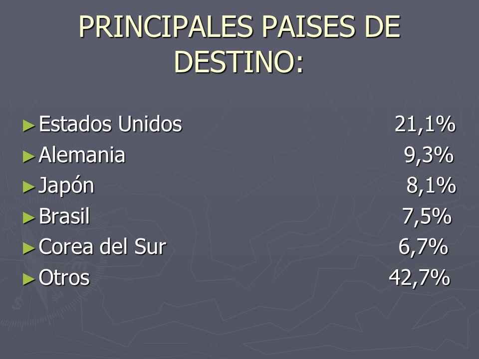 PRINCIPALES PAISES DE DESTINO: