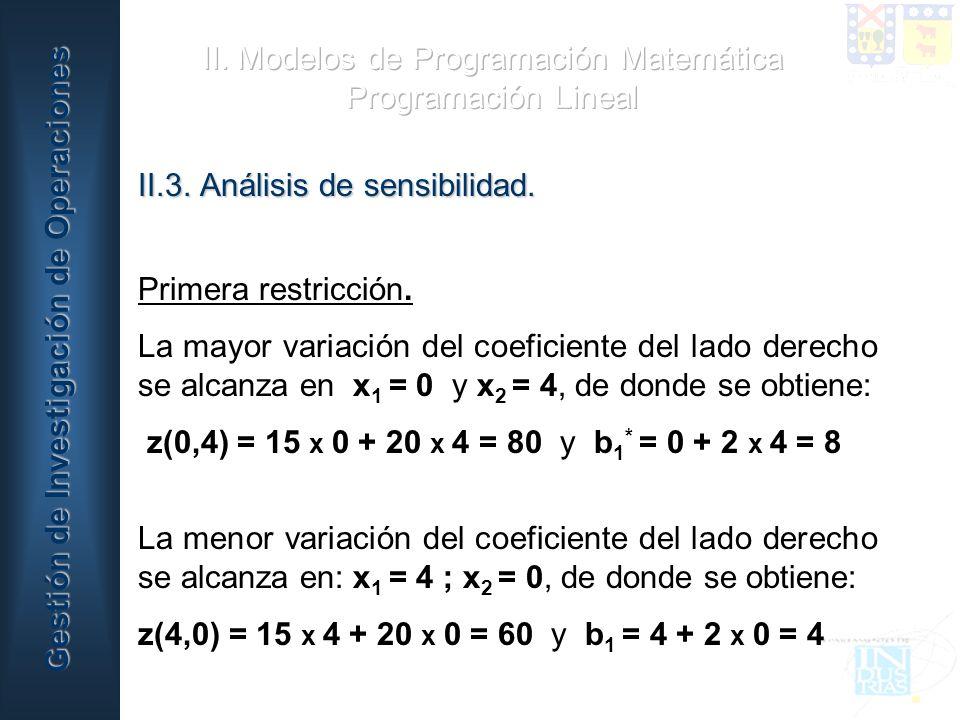 II. Modelos de Programación Matemática Programación Lineal