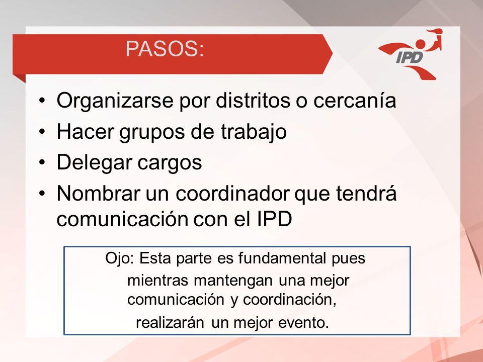 PASOS: Organizarse por distritos o cercanía. Hacer grupos de trabajo. Delegar cargos. Nombrar un coordinador que tendrá comunicación con el IPD.