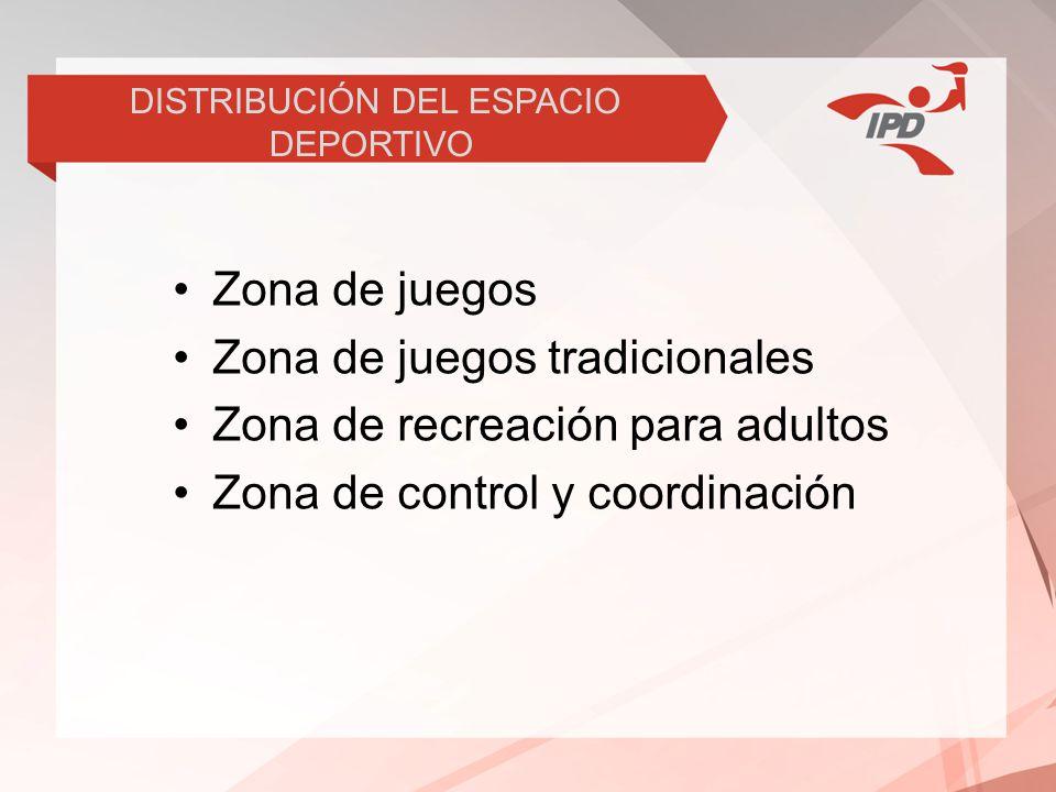 DISTRIBUCIÓN DEL ESPACIO DEPORTIVO