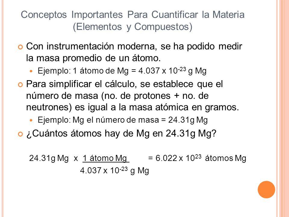 Conceptos Importantes Para Cuantificar la Materia (Elementos y Compuestos)
