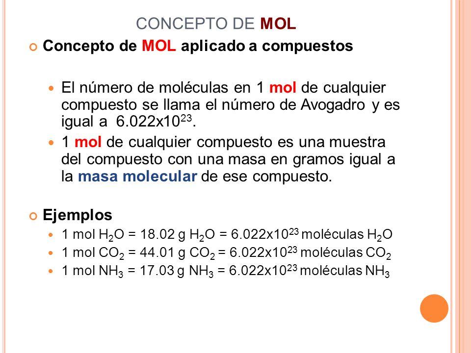 CONCEPTO DE MOL Concepto de MOL aplicado a compuestos