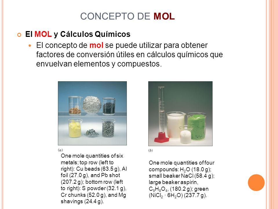 CONCEPTO DE MOL El MOL y Cálculos Químicos