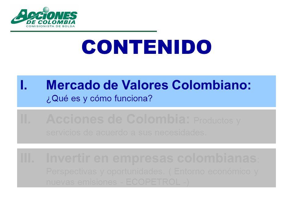 CONTENIDO Mercado de Valores Colombiano: ¿Qué es y cómo funciona