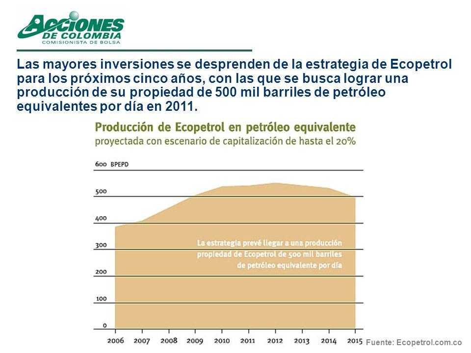 Las mayores inversiones se desprenden de la estrategia de Ecopetrol para los próximos cinco años, con las que se busca lograr una producción de su propiedad de 500 mil barriles de petróleo equivalentes por día en 2011.