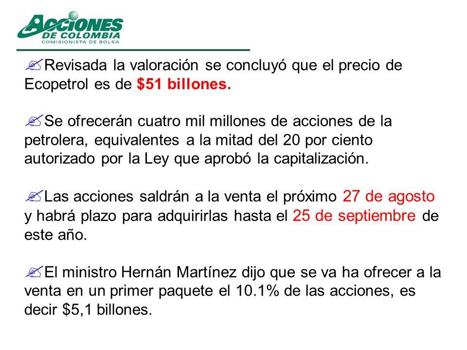 Revisada la valoración se concluyó que el precio de Ecopetrol es de $51 billones.