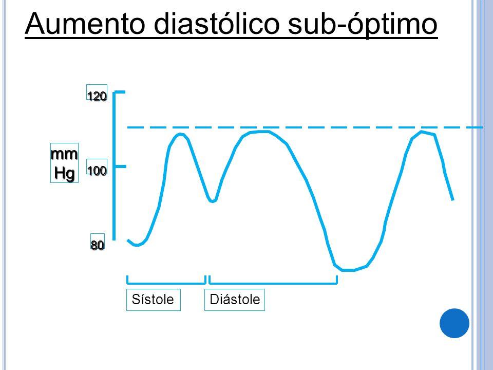 Aumento diastólico sub-óptimo
