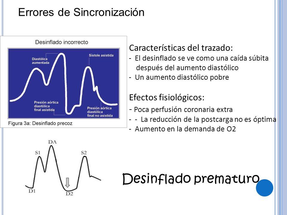 Desinflado prematuro Errores de Sincronización