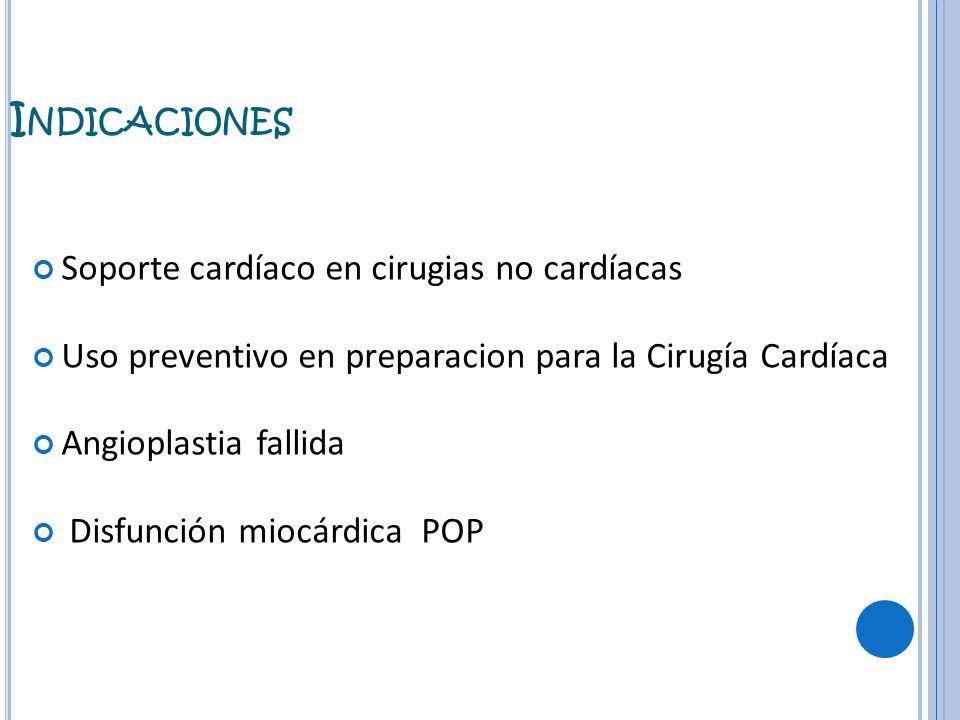 Indicaciones Soporte cardíaco en cirugias no cardíacas