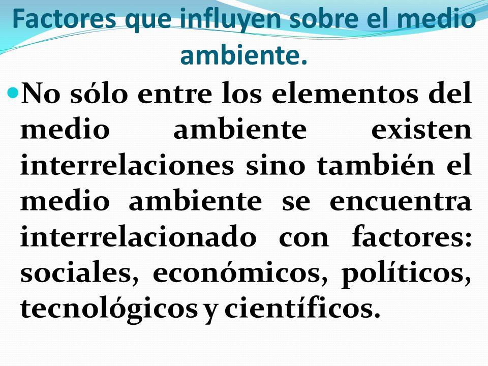 Factores que influyen sobre el medio ambiente.