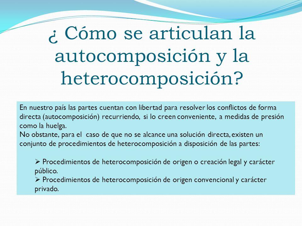 ¿ Cómo se articulan la autocomposición y la heterocomposición