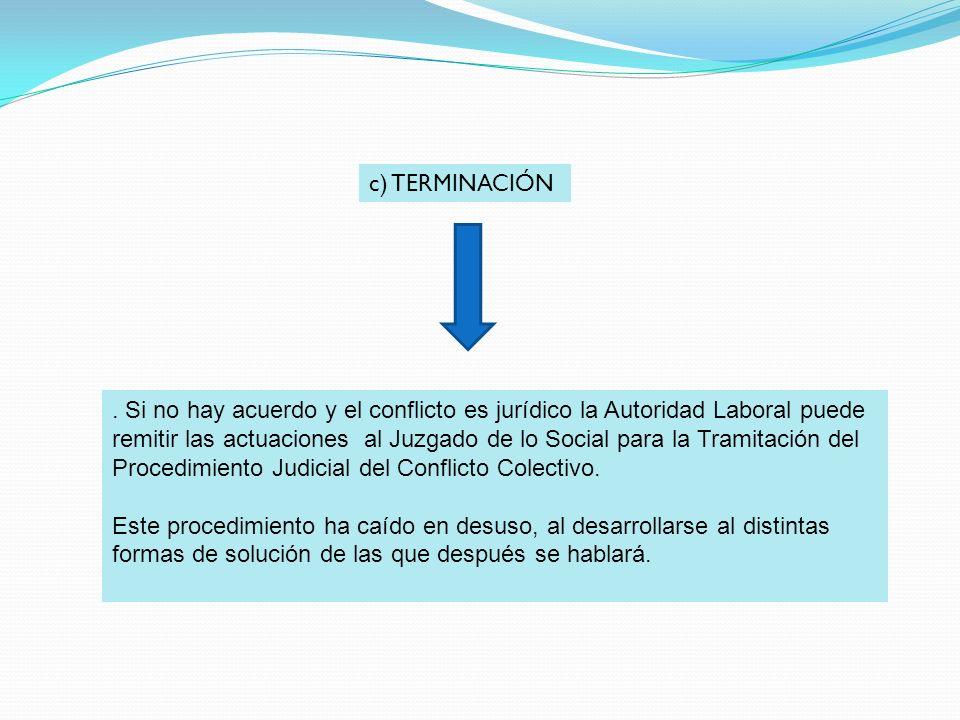 c) TERMINACIÓN