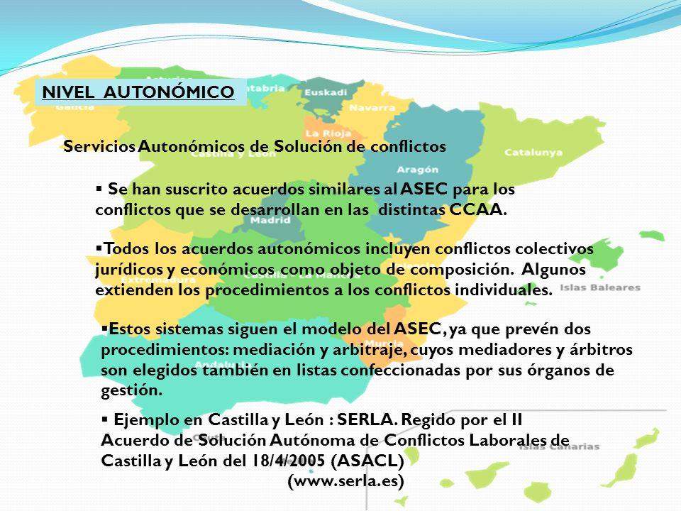 NIVEL AUTONÓMICO Servicios Autonómicos de Solución de conflictos.