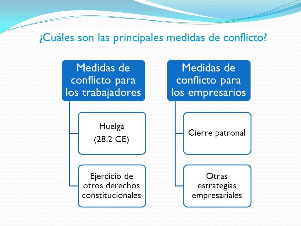 ¿Cuáles son las principales medidas de conflicto