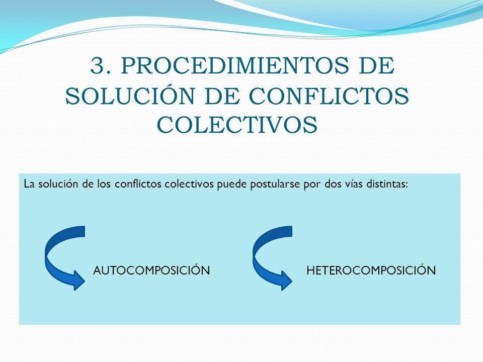 3. PROCEDIMIENTOS DE SOLUCIÓN DE CONFLICTOS COLECTIVOS