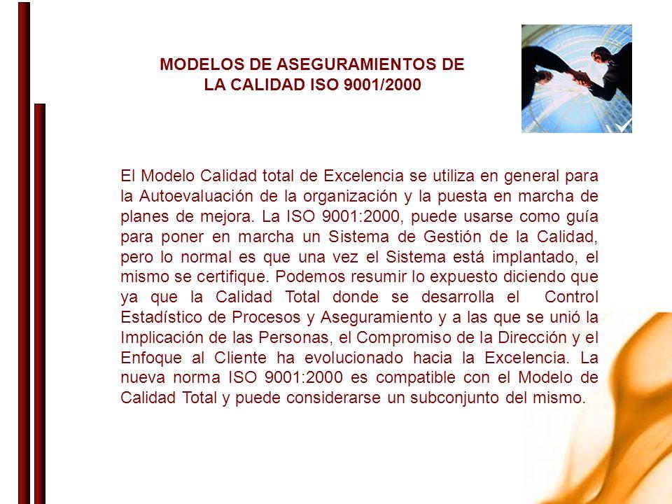 MODELOS DE ASEGURAMIENTOS DE LA CALIDAD ISO 9001/2000