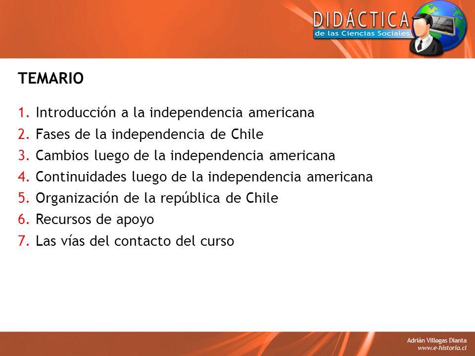 TEMARIO Introducción a la independencia americana