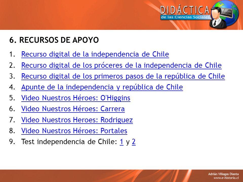 6. RECURSOS DE APOYO Recurso digital de la independencia de Chile