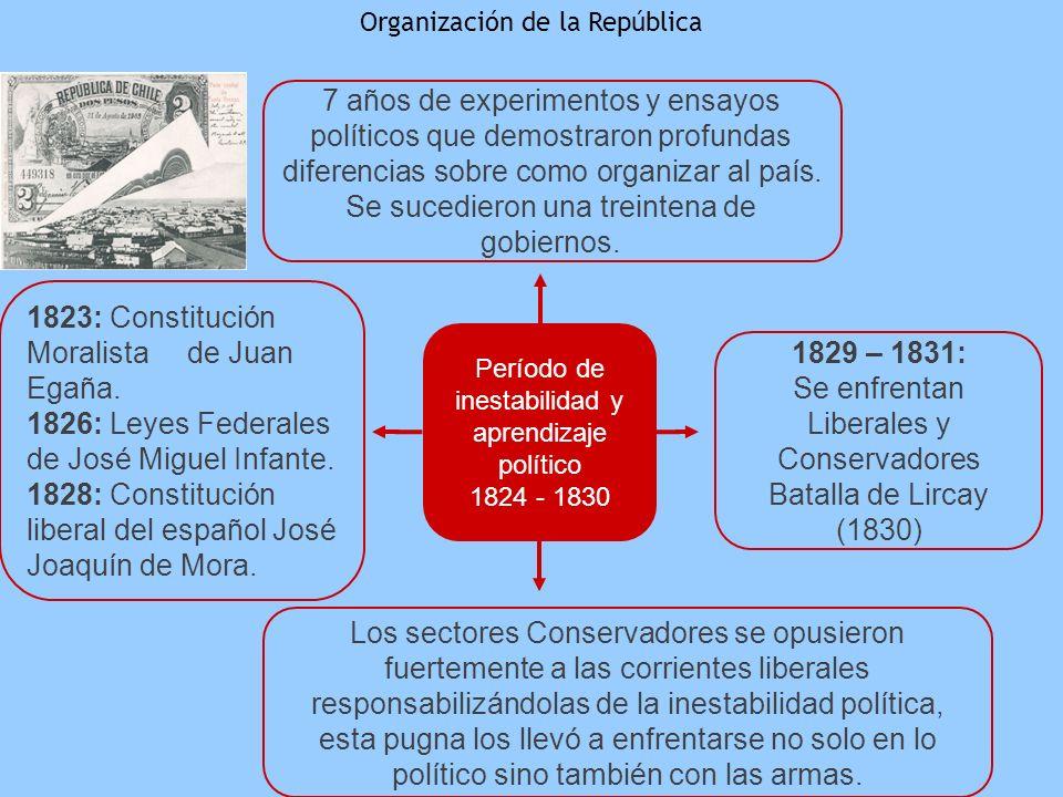 1823: Constitución Moralista de Juan Egaña.