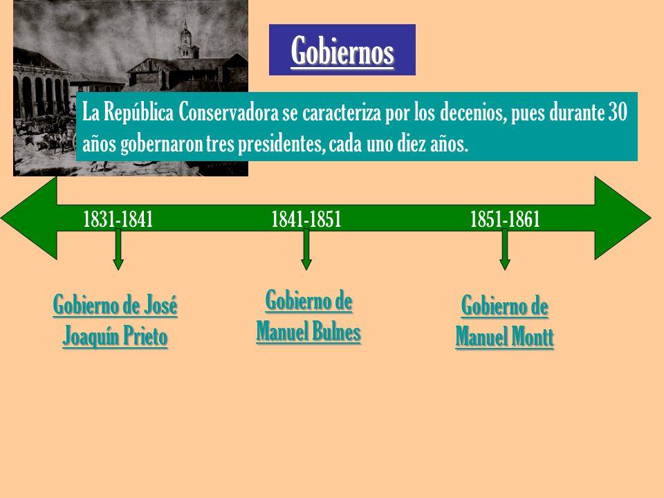 Gobiernos La República Conservadora se caracteriza por los decenios, pues durante 30 años gobernaron tres presidentes, cada uno diez años.