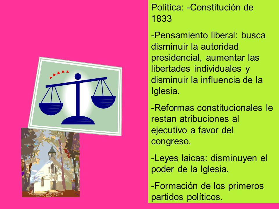 Política: -Constitución de 1833