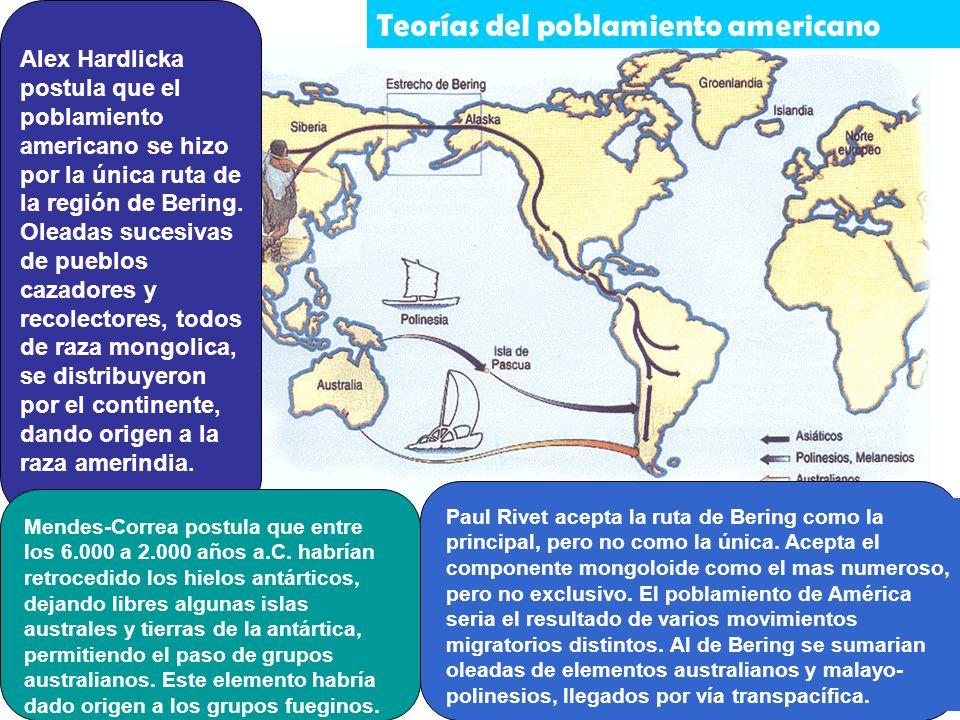 Teorías del poblamiento americano
