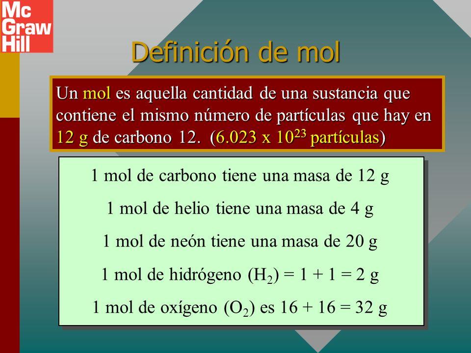 Definición de mol