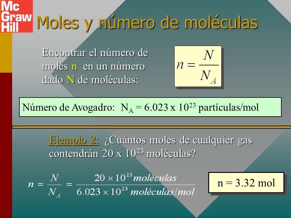Moles y número de moléculas