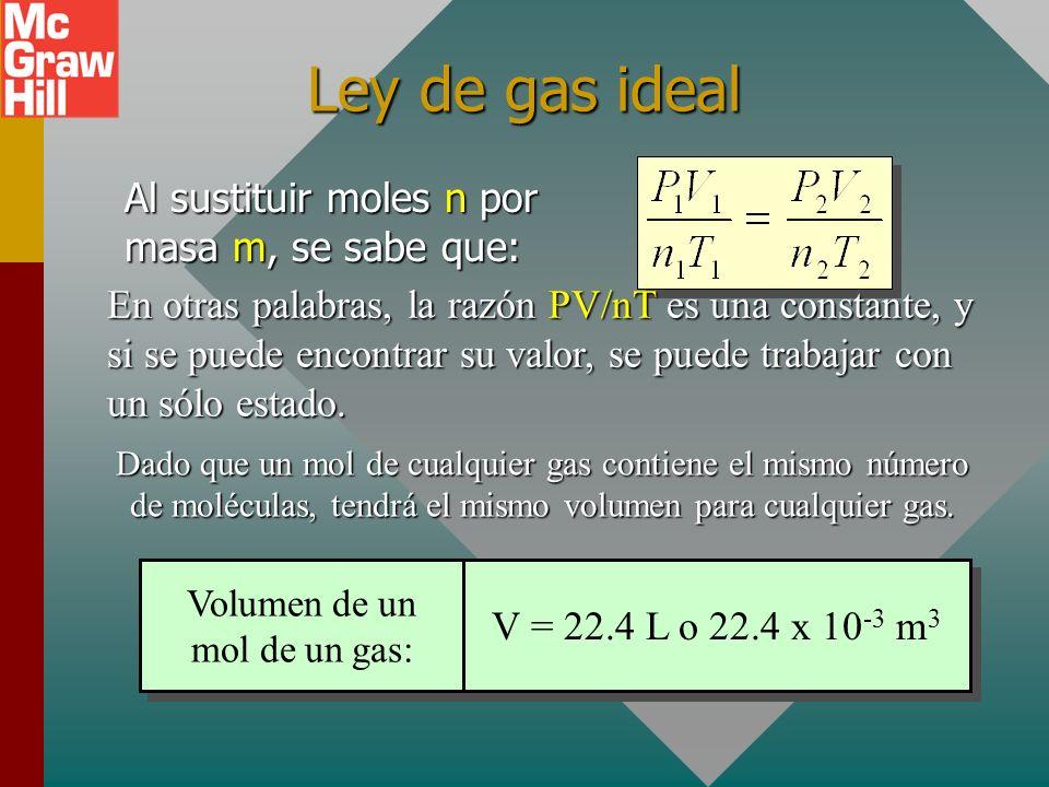 Volumen de un mol de un gas: