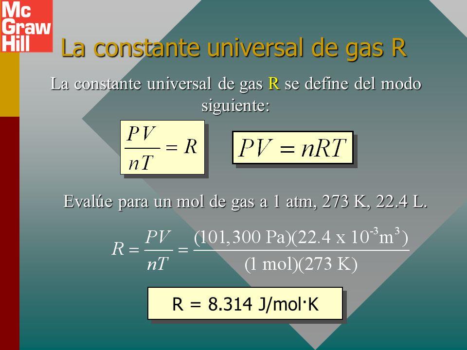 La constante universal de gas R