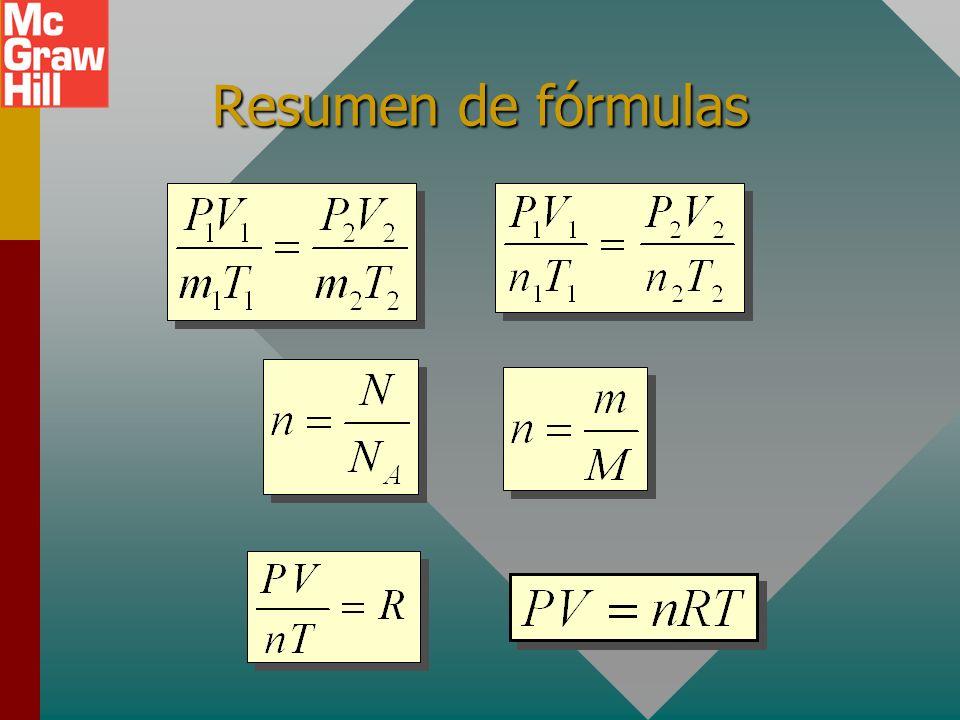 Resumen de fórmulas