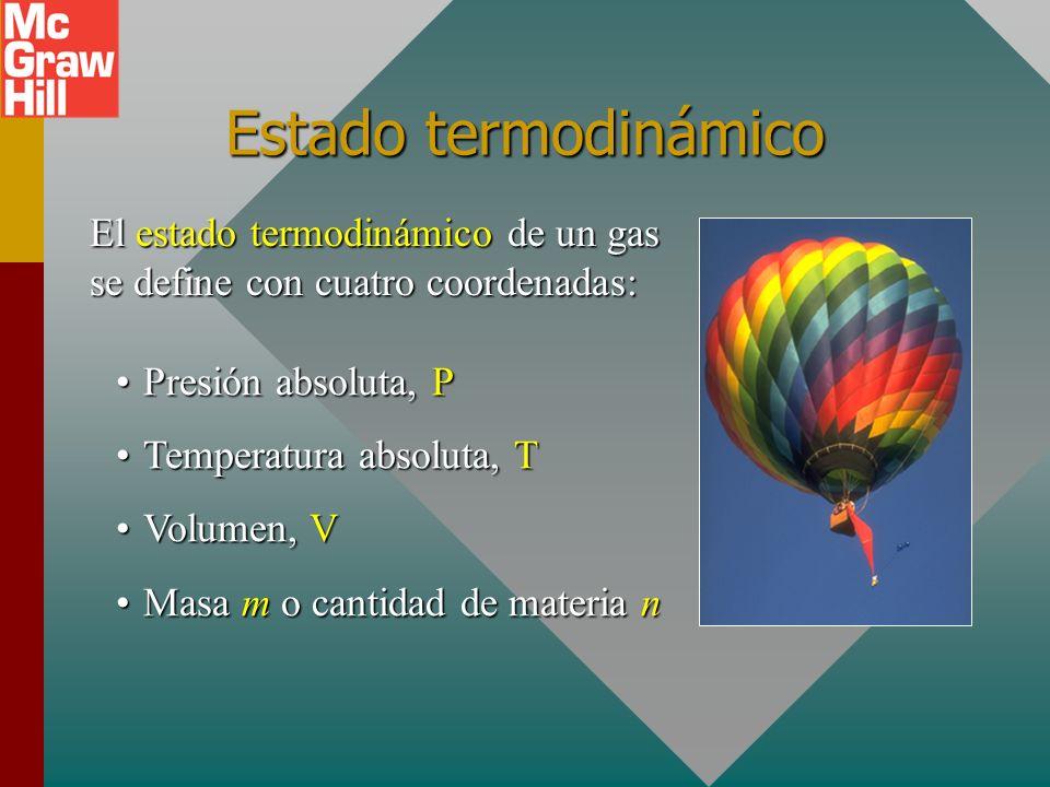 Estado termodinámico El estado termodinámico de un gas se define con cuatro coordenadas: Presión absoluta, P.