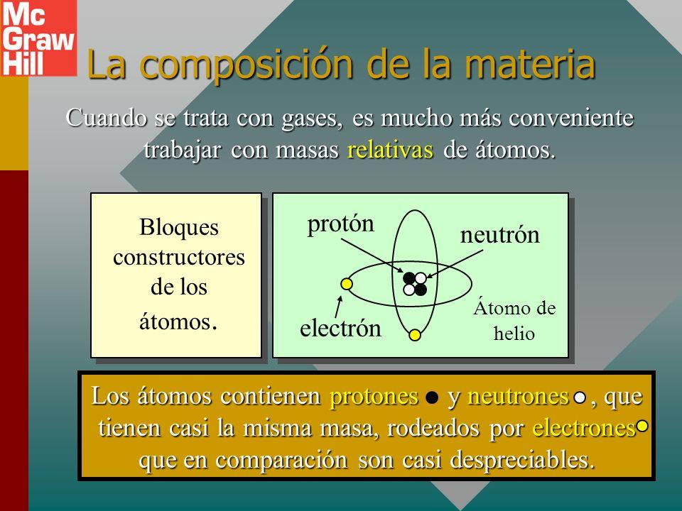 La composición de la materia