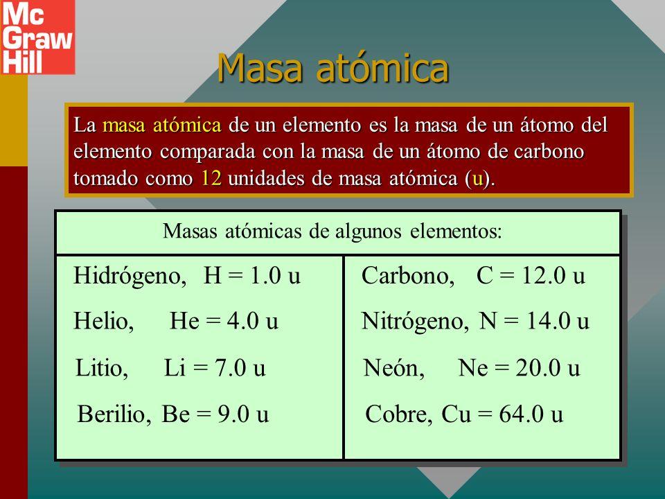 Masas atómicas de algunos elementos: