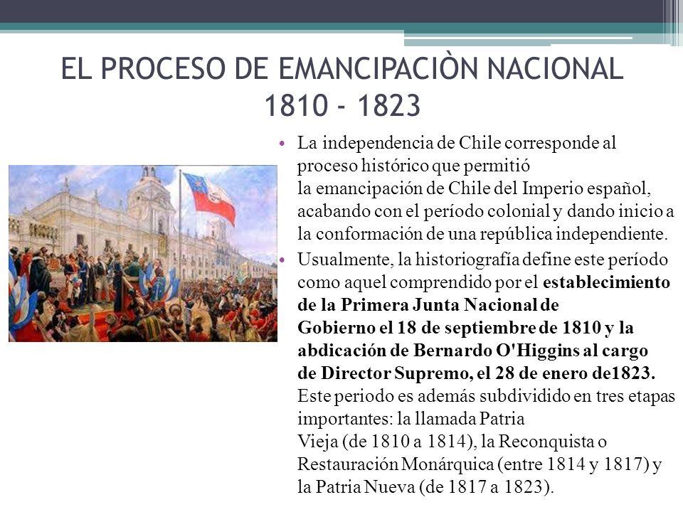 EL PROCESO DE EMANCIPACIÒN NACIONAL 1810 - 1823