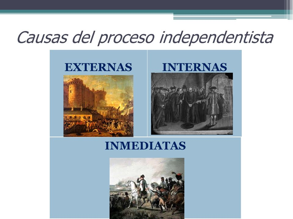Causas del proceso independentista