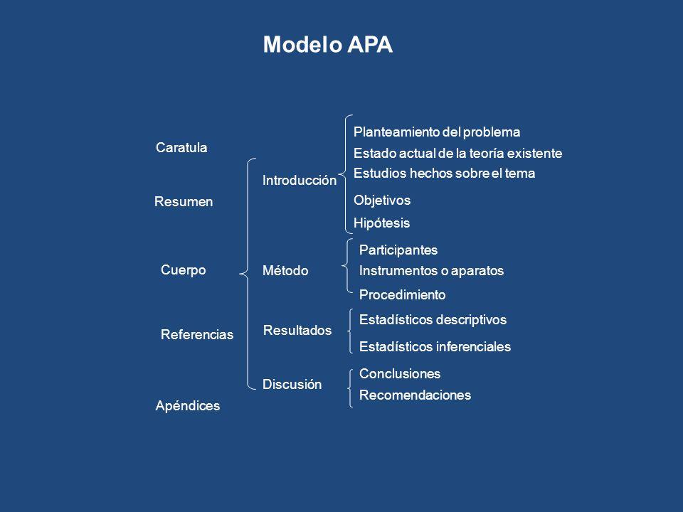Modelo APA Apéndices Método Participantes Instrumentos o aparatos